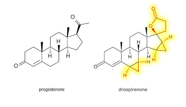 progesterone versus progestin